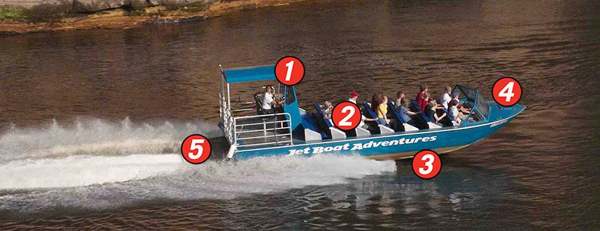 jet-boats-interactive